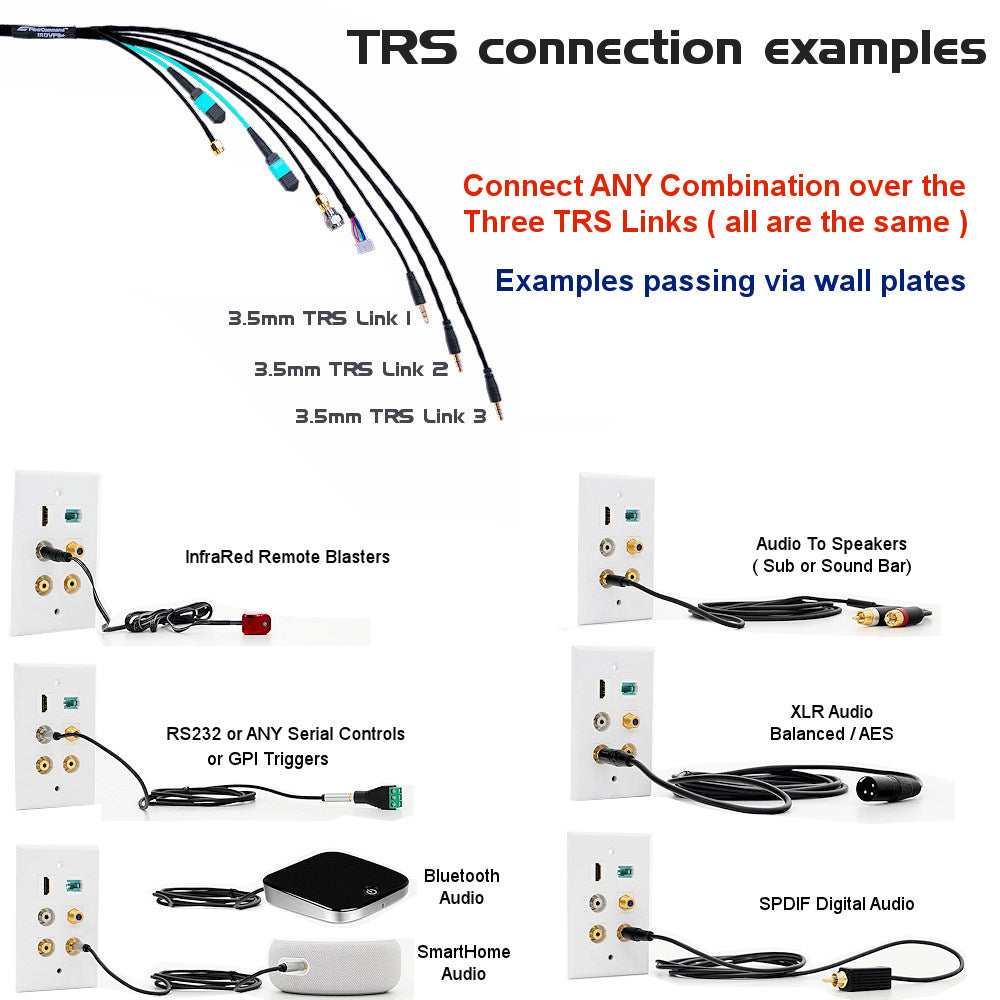 Home Theater Installation Connection Example