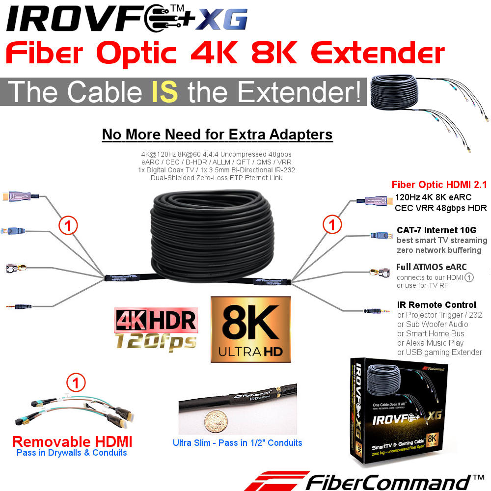 just-add-power-extenders fiber optic hdmi cable 4k 8k
