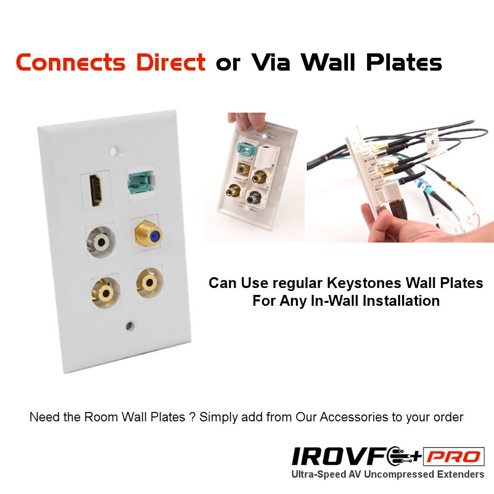 ruipro how to use fiber optic hdmi cable in wall with wall plates 4k 8k 120hz extender