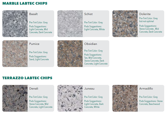 Marble & Terrazzo Chips