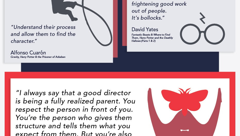 12 film directors on working with actors infographic