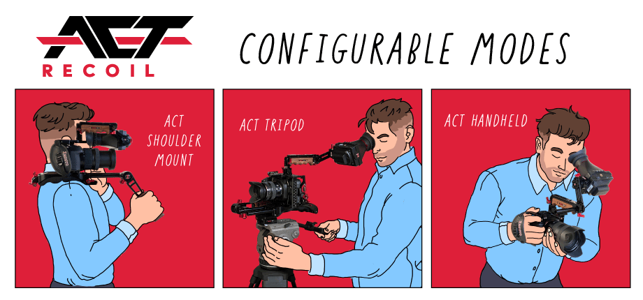 ways to use the zacuto mirrorless and dslr shoulder rigs