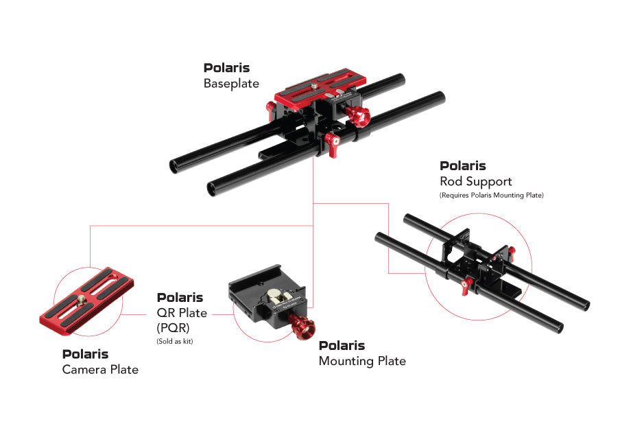 Parts of the Polaris Baseplate