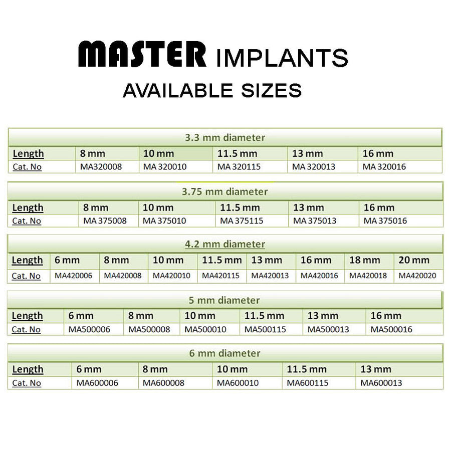 SPECIAL:  10 Sets of MASTER Implant Kits + 1 Kit FREE
