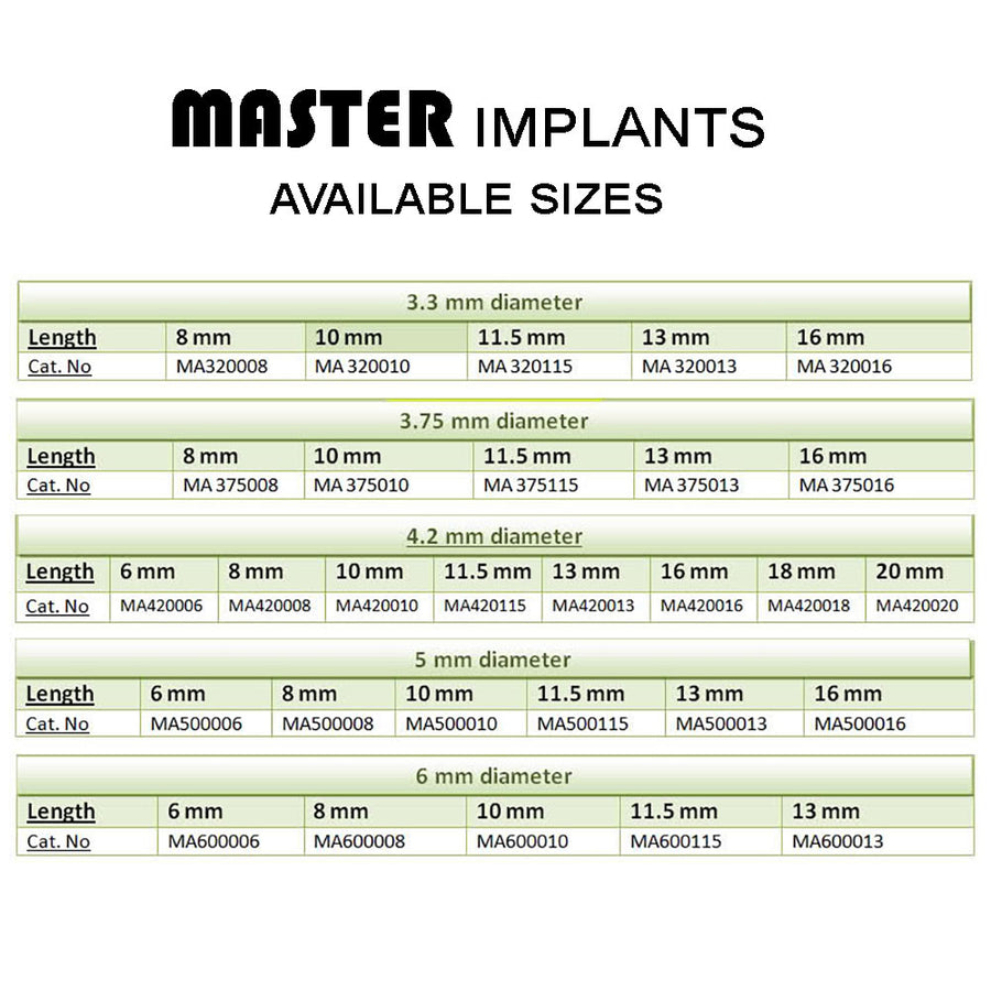 3 MASTER SP Implants Standard Kits with Abutments and Healing Caps
