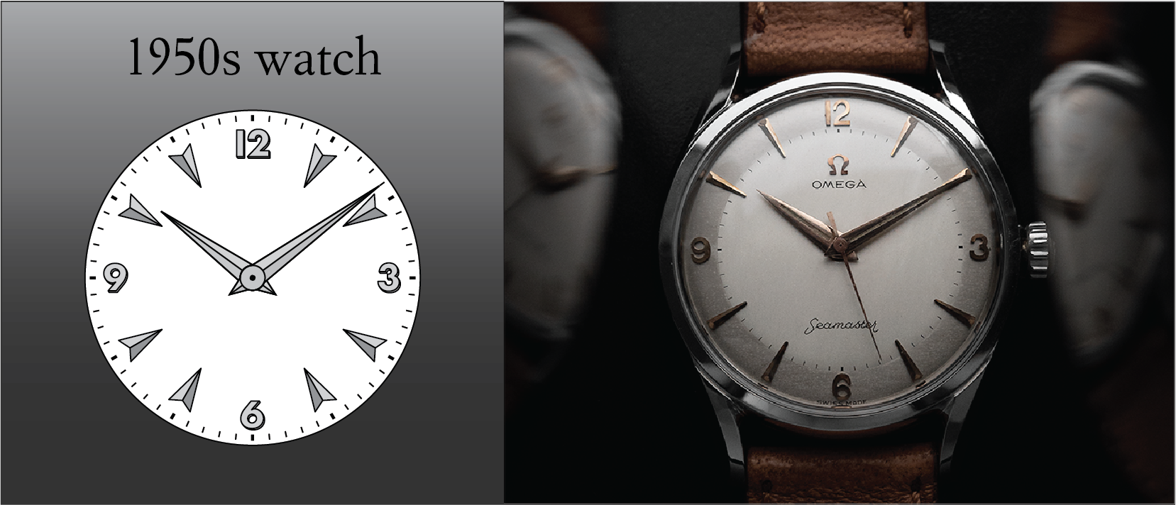 The Characteristic 1950s Fifties Watch - And the example an Omega Seamaster