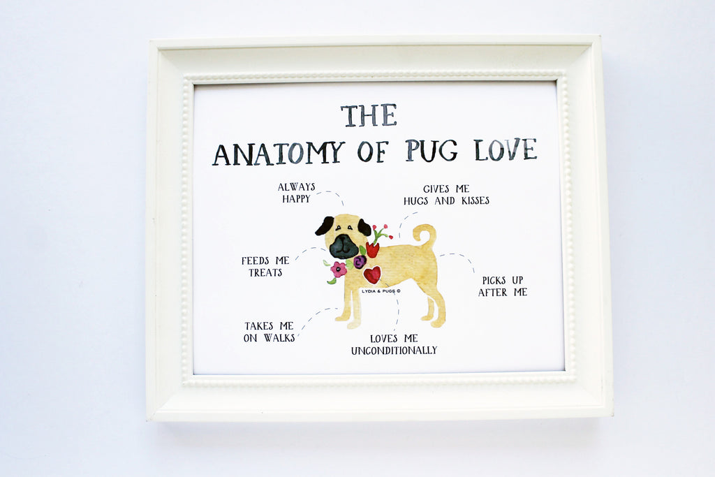 Anatomy of Pug Love Print