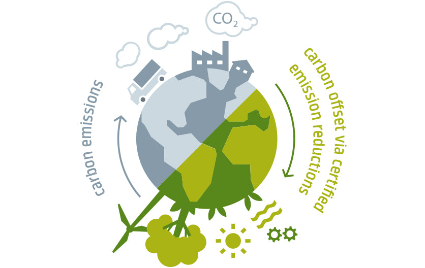 this is how carbon offsetting works.