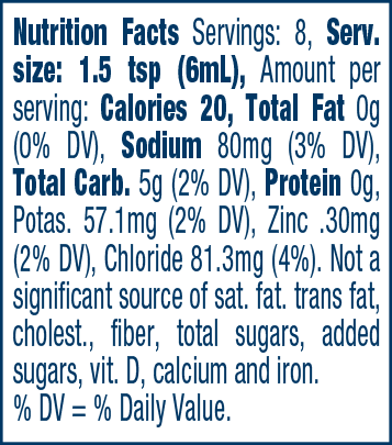 Blue Raspberry Nutrional Facts