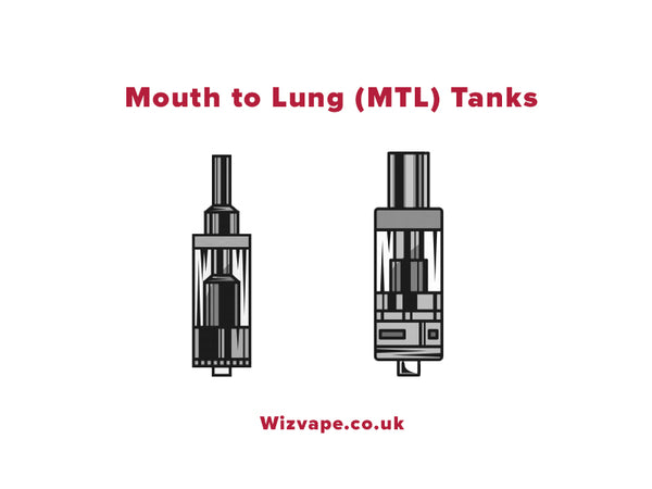 Mouth to lung (MTL) Tanks