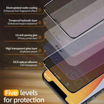 Original Safety Privacy Screen Protector