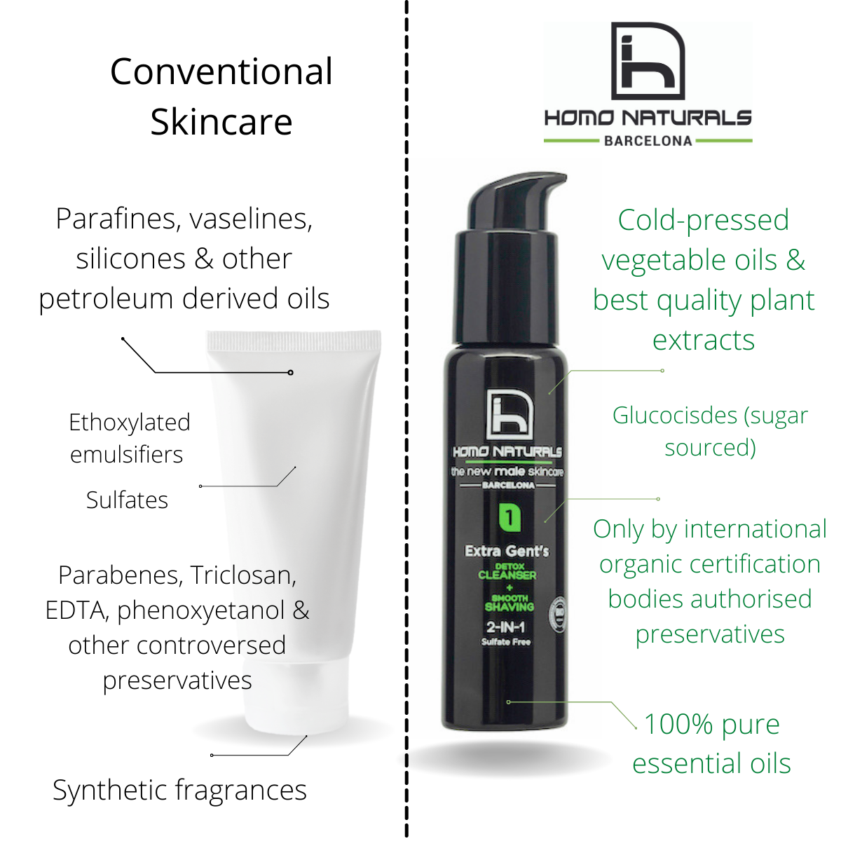 Differences between natural skincare and conventional skincare