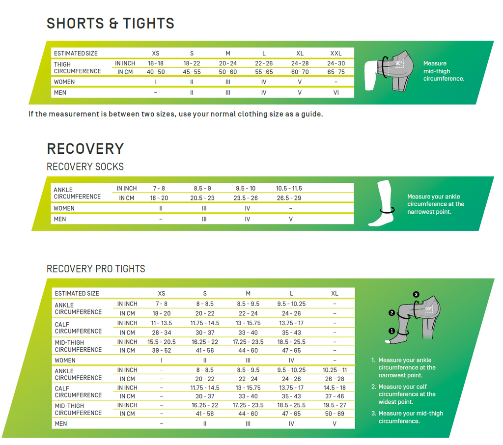 Shorts, Tights and Recovery Size Chart - CEP compression