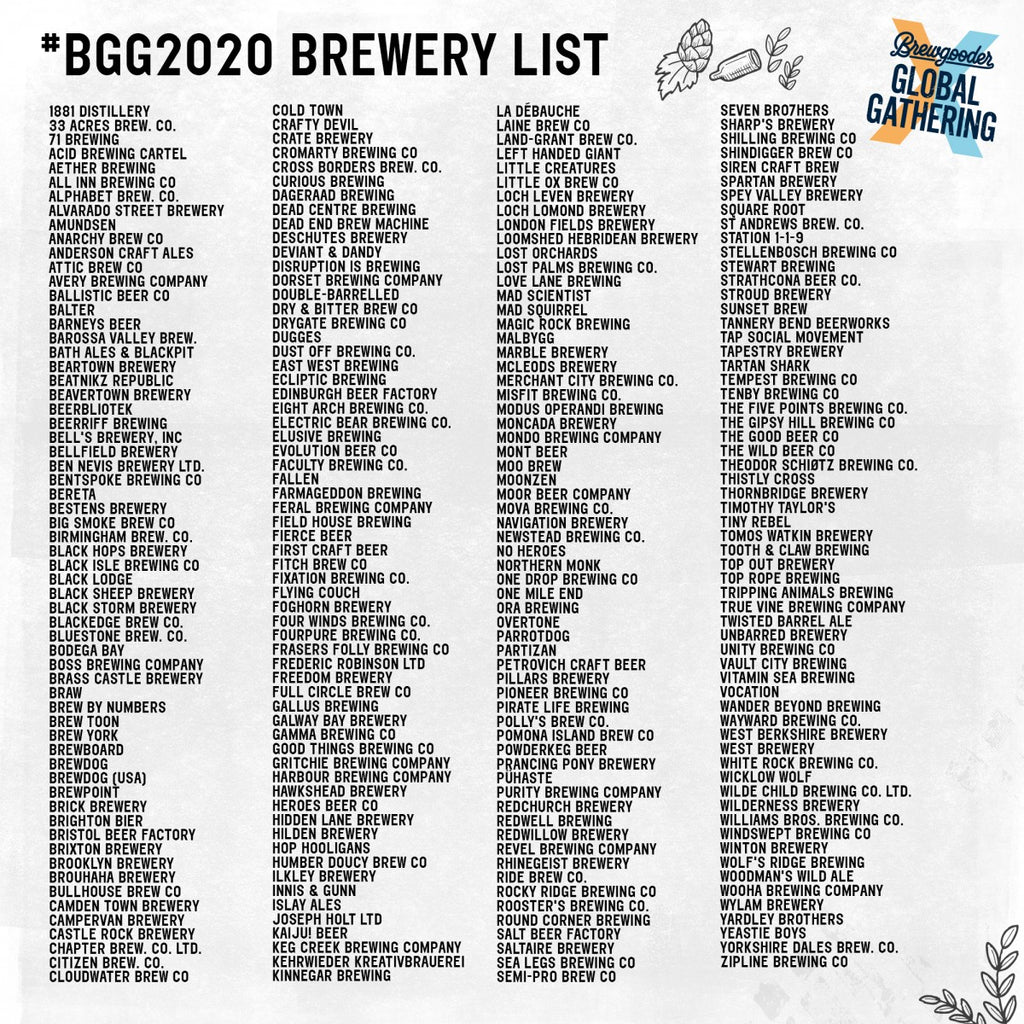 Brewer List Final