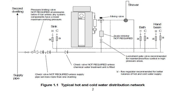 Gledhill-PulsaCoil-3-design-installation-and-servicing-instructions-2