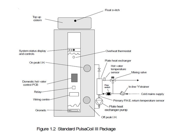 Gledhill-PulsaCoil-3-design-installation-and-servicing-instructions-3