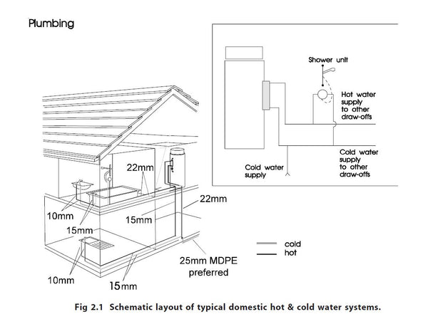 Gledhill-PulsaCoil-3-design-installation-and-servicing-instructions-4