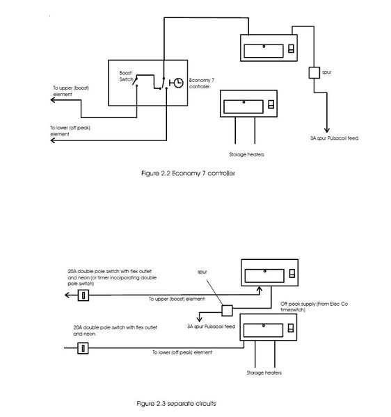 Gledhill-PulsaCoil-3-design-installation-and-servicing-instructions-5