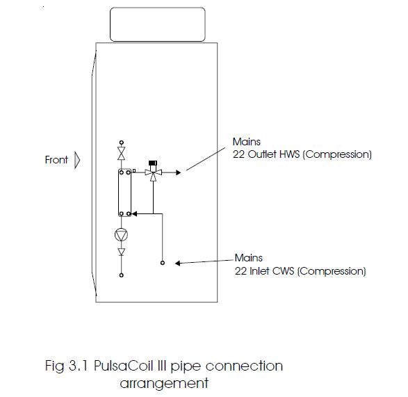 Gledhill-PulsaCoil-3-design-installation-and-servicing-instructions-6