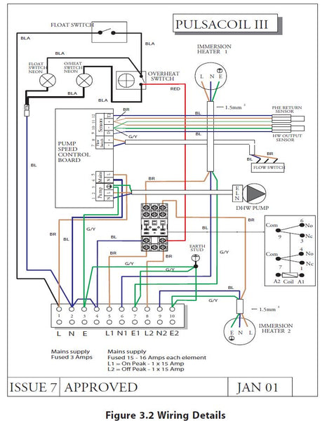 Gledhill-PulsaCoil-3-design-installation-and-servicing-instructions-7