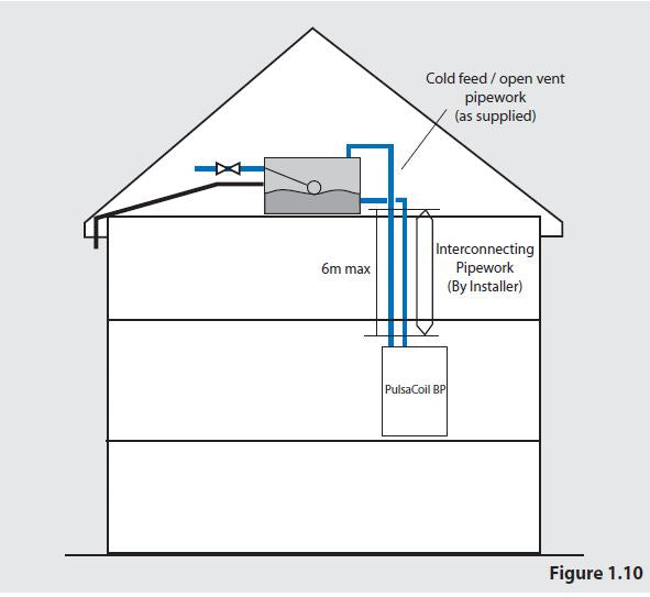 Gledhill-PulsaCoil-BP-Design-Installation-and-Servicing-Instructions-13