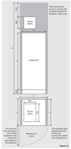 Gledhill-PulsaCoil-BP-Design-Installation-and-Servicing-Instructions-7