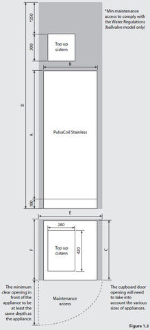 Gledhill-Pulsacoil-Stainless-Design-Installation-and-Servicing-Instructions-7