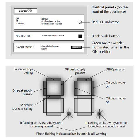 gledhill-puldacoil-a-class-manual-image-20