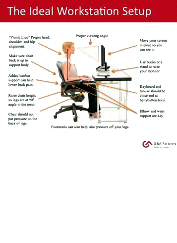 Tips to Stay Healthy If You Sit at a Computer All Day