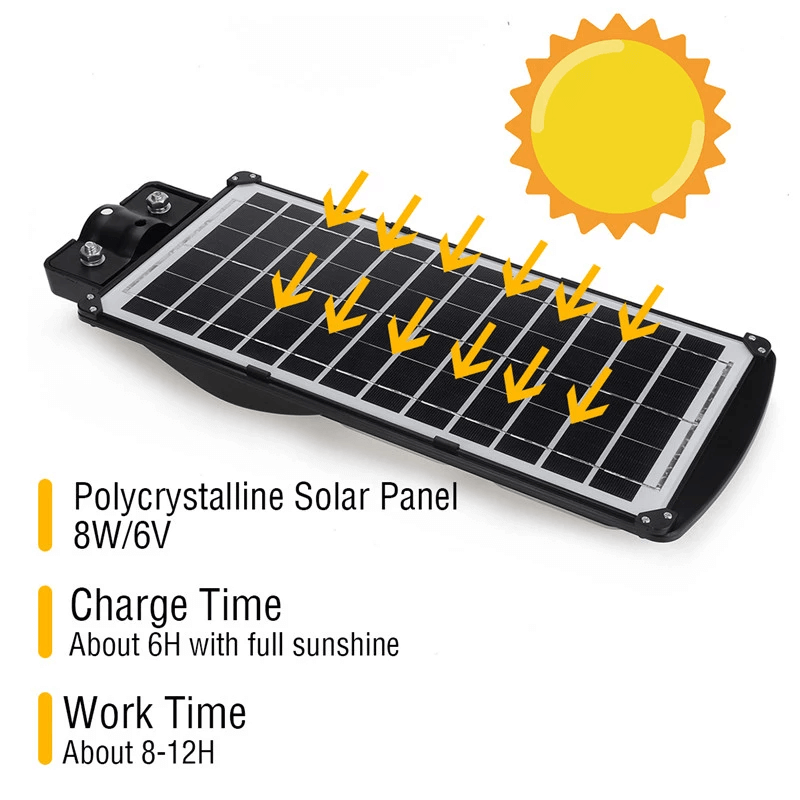 Best Solar Powered Motion Security