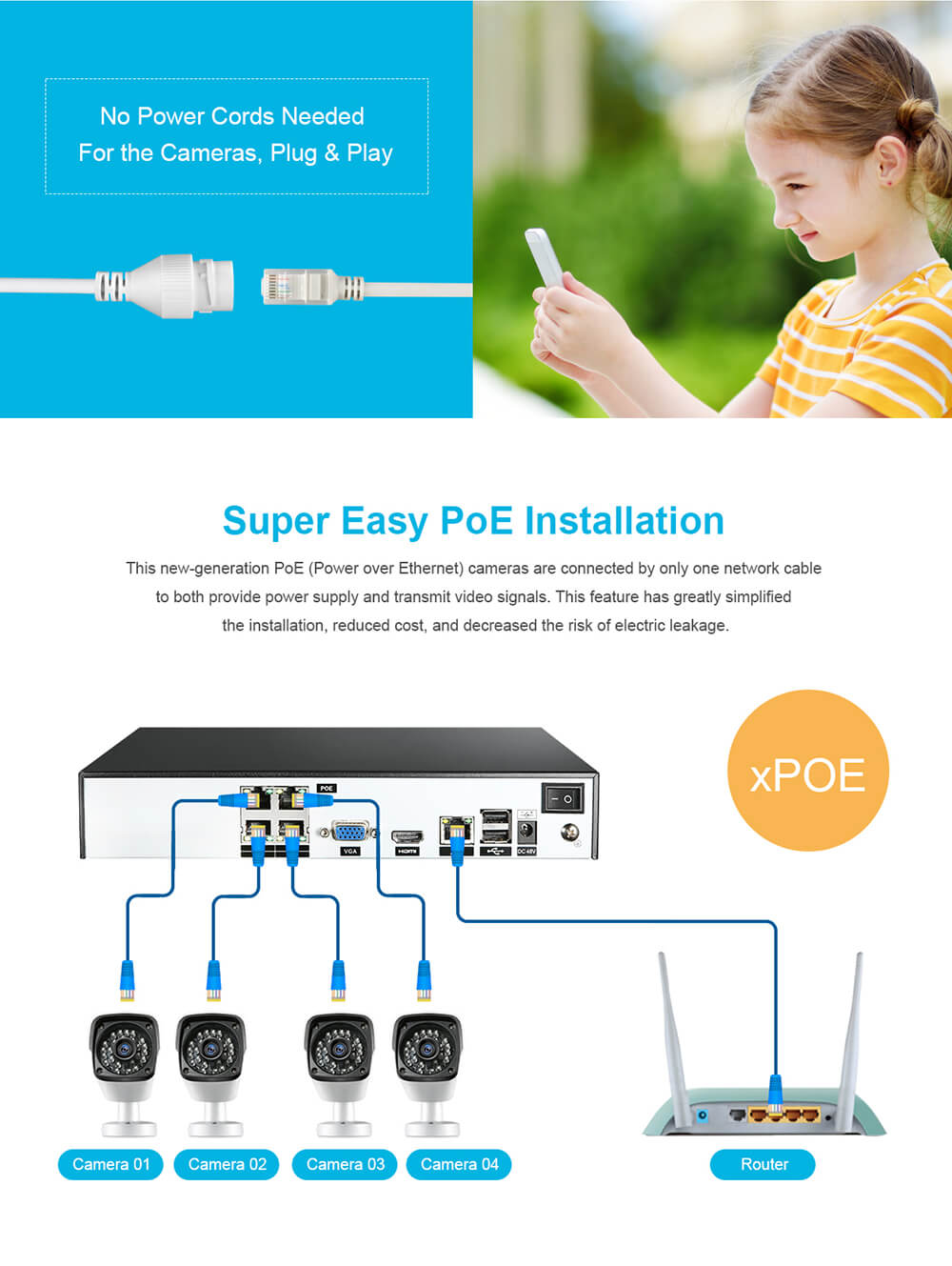 What Home Surveillance Systems Is Best