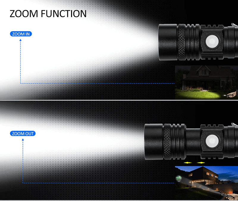 Best Rechargeable Flashlight