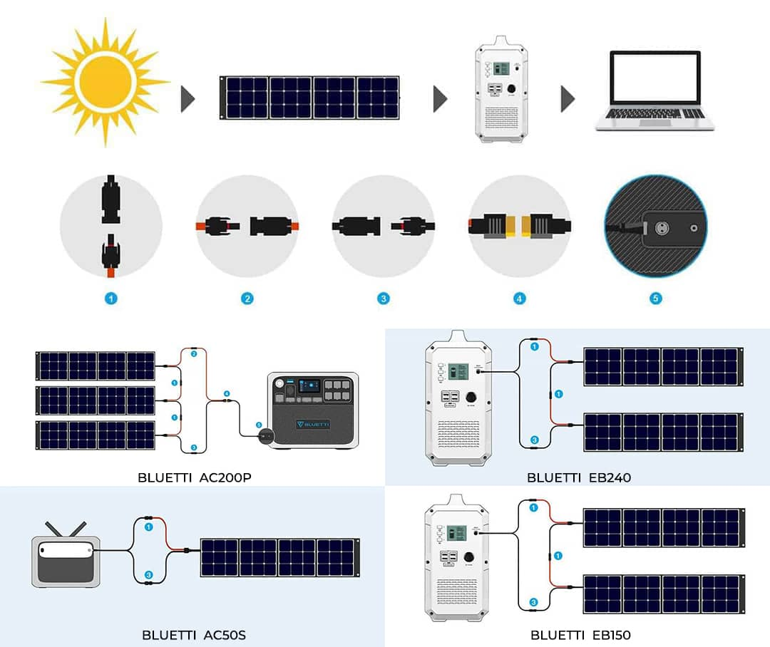how to charge with solar power