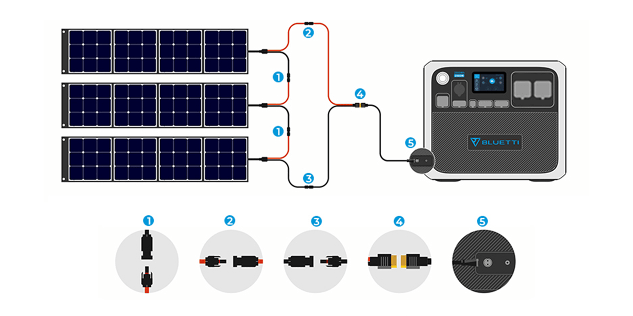 how_to_charge_Bluetti_AC200P_Power_Station_with_solar_power