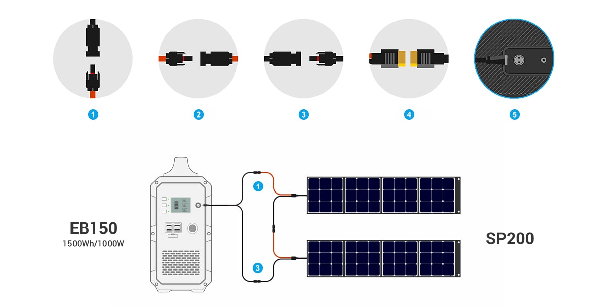 how to charge Bluetti_EB150_solar_power_station_with_solar_power