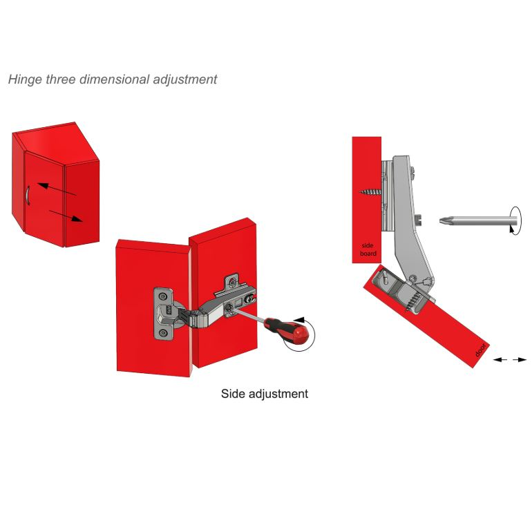 +45º Hinge, H2 Mounting Plate with EURO Screws, Angled Doors