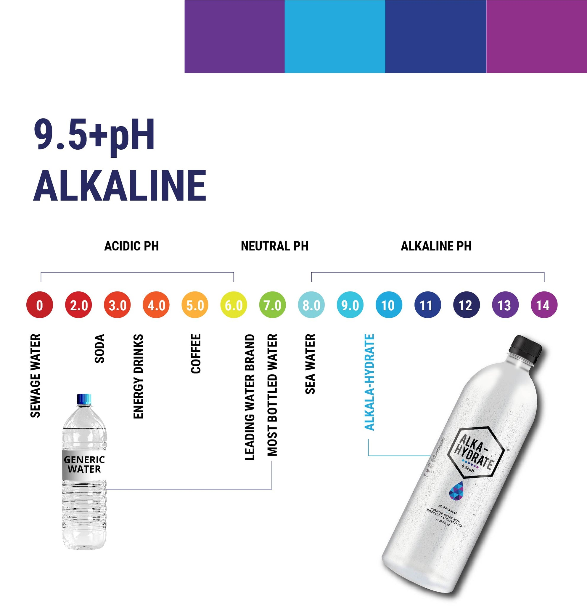 alka hydrate graphic