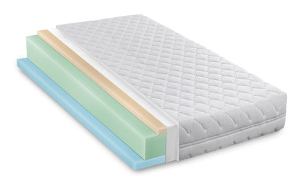 How to choose the right mattress type for you