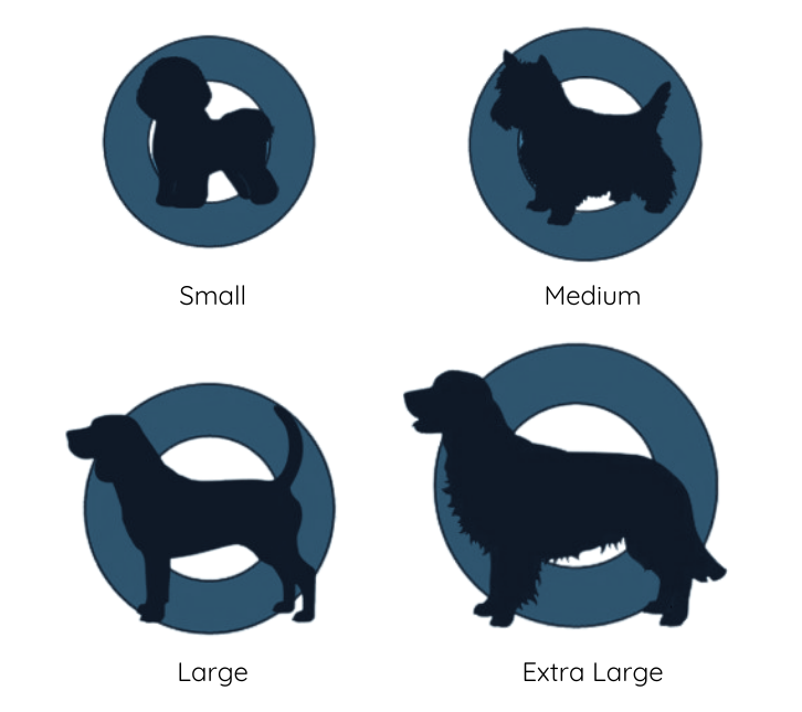 Dog Bed Sizing By Breed