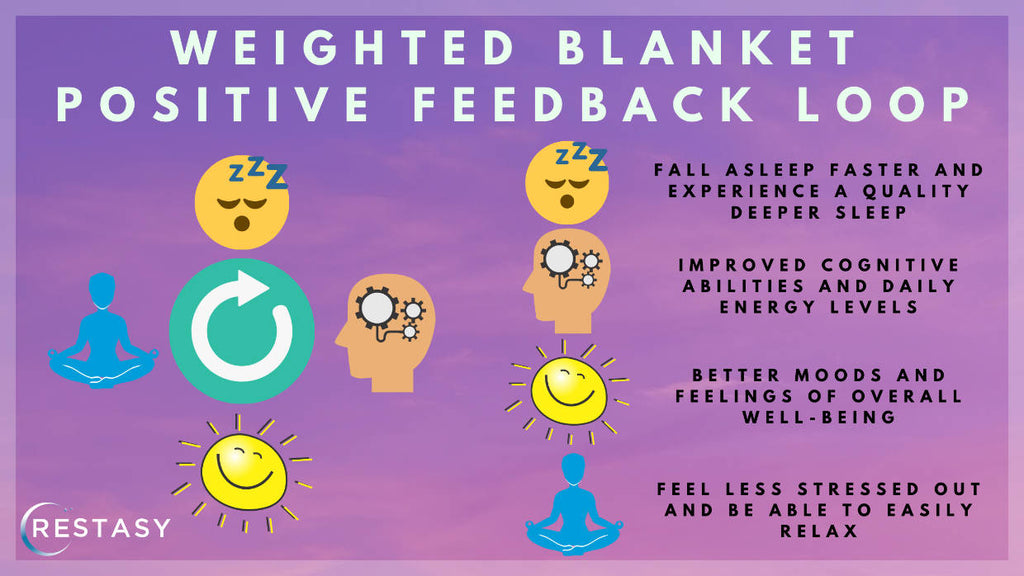 Benefits of a weighted blanket - positive feedback loop