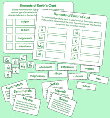 Element Knowledge Card Set from InPrint for Children