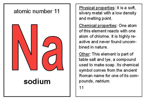 Discovering the Periodic Table - print-it-yourself file