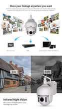 Load image into Gallery viewer, Srihome SH028 PTZ 5X Optical Zoom Wireless WiFi 3MP Ultra HD 1296P Security Camera CCTV