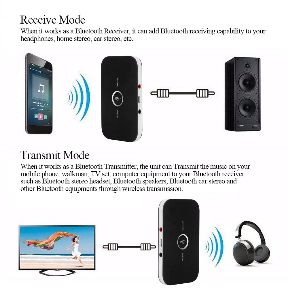 2 in 1 Bluetooth 4.1 Audio Transmitter & Receiver