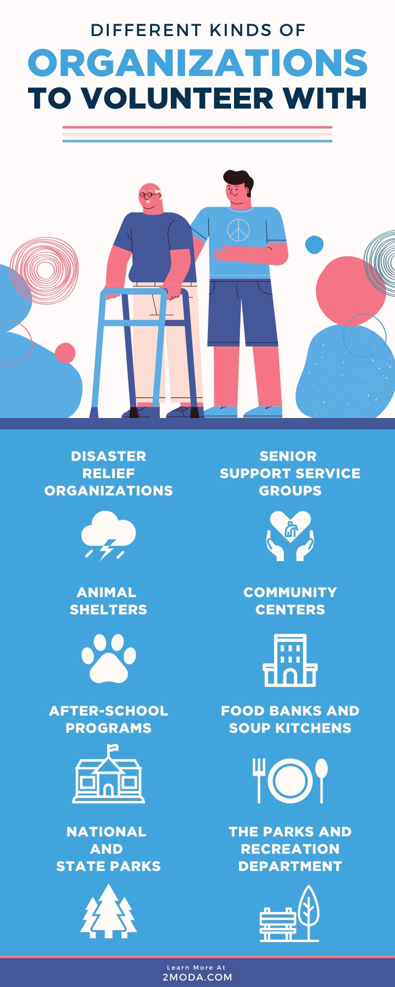 Different Kinds of Organizations to Volunteer With
