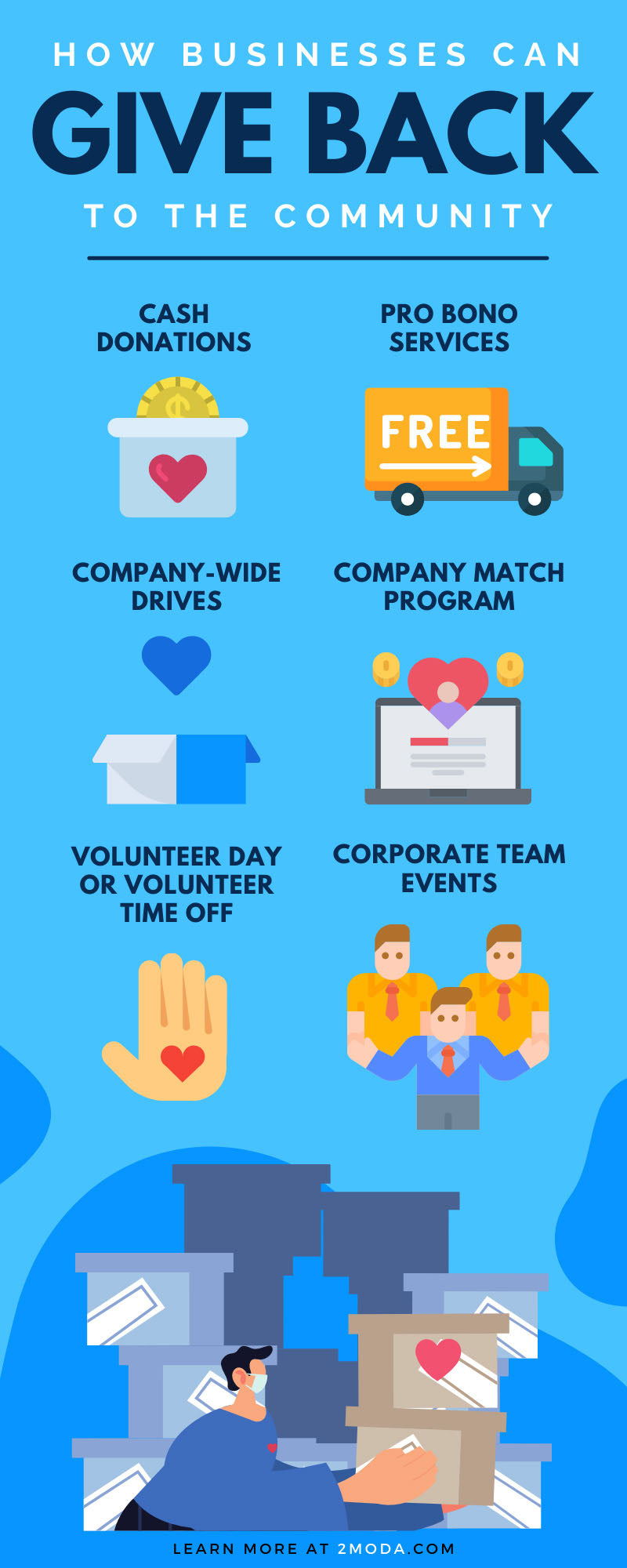 How Businesses Can Give Back To the Community