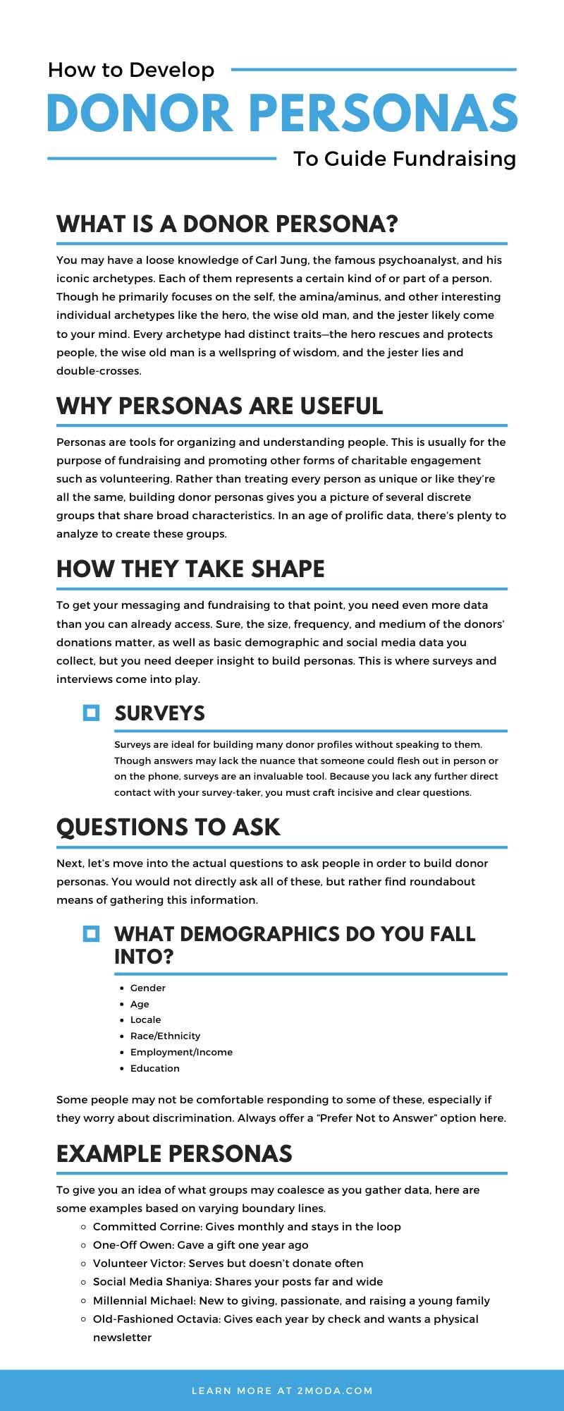 How to Develop Donor Personas To Guide Fundraising