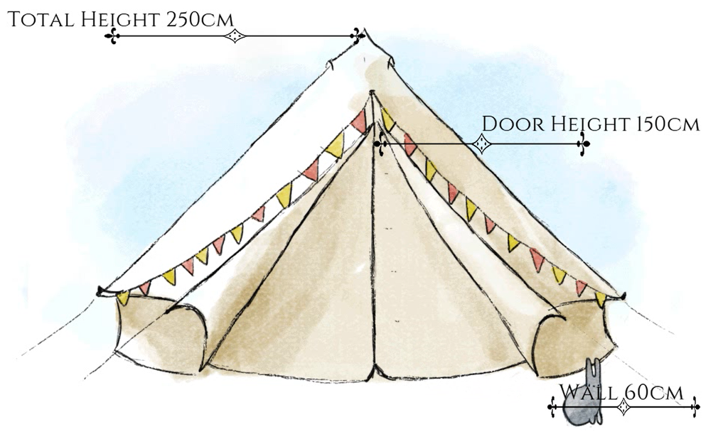 4m bell tent size