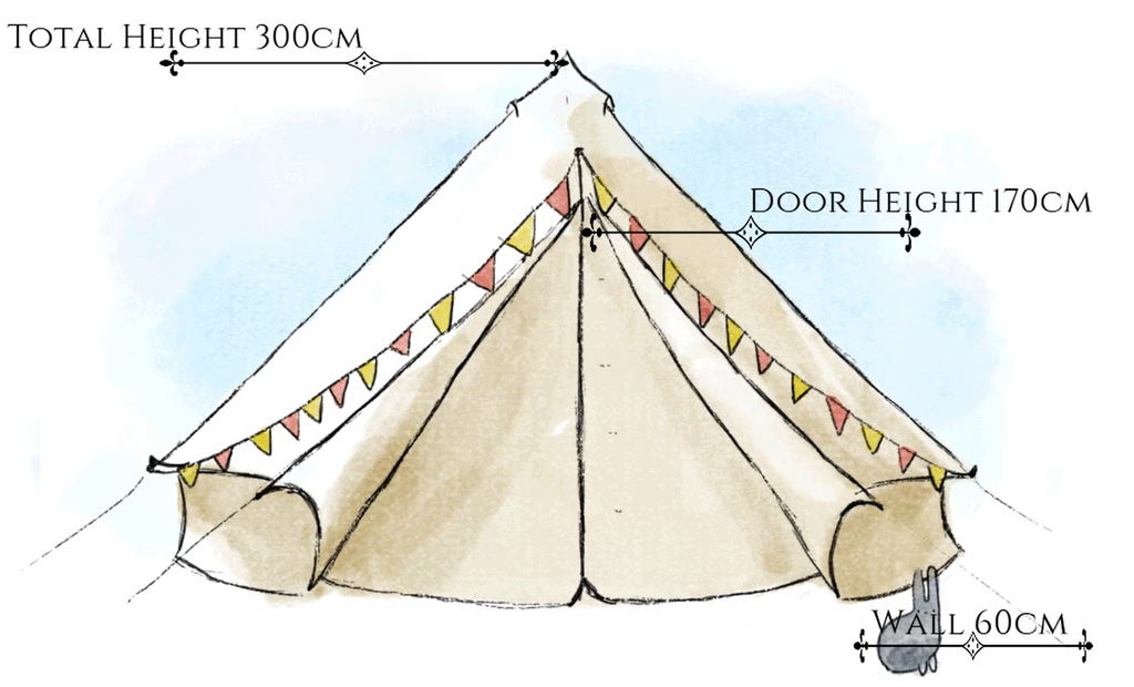 5m bell tent size guide