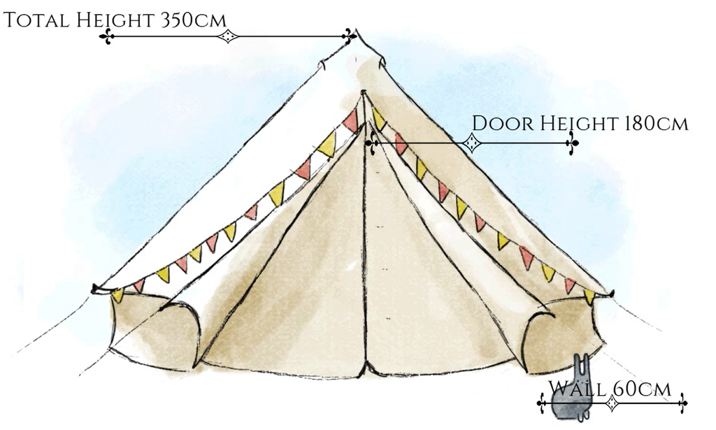 6m bell tent size guild